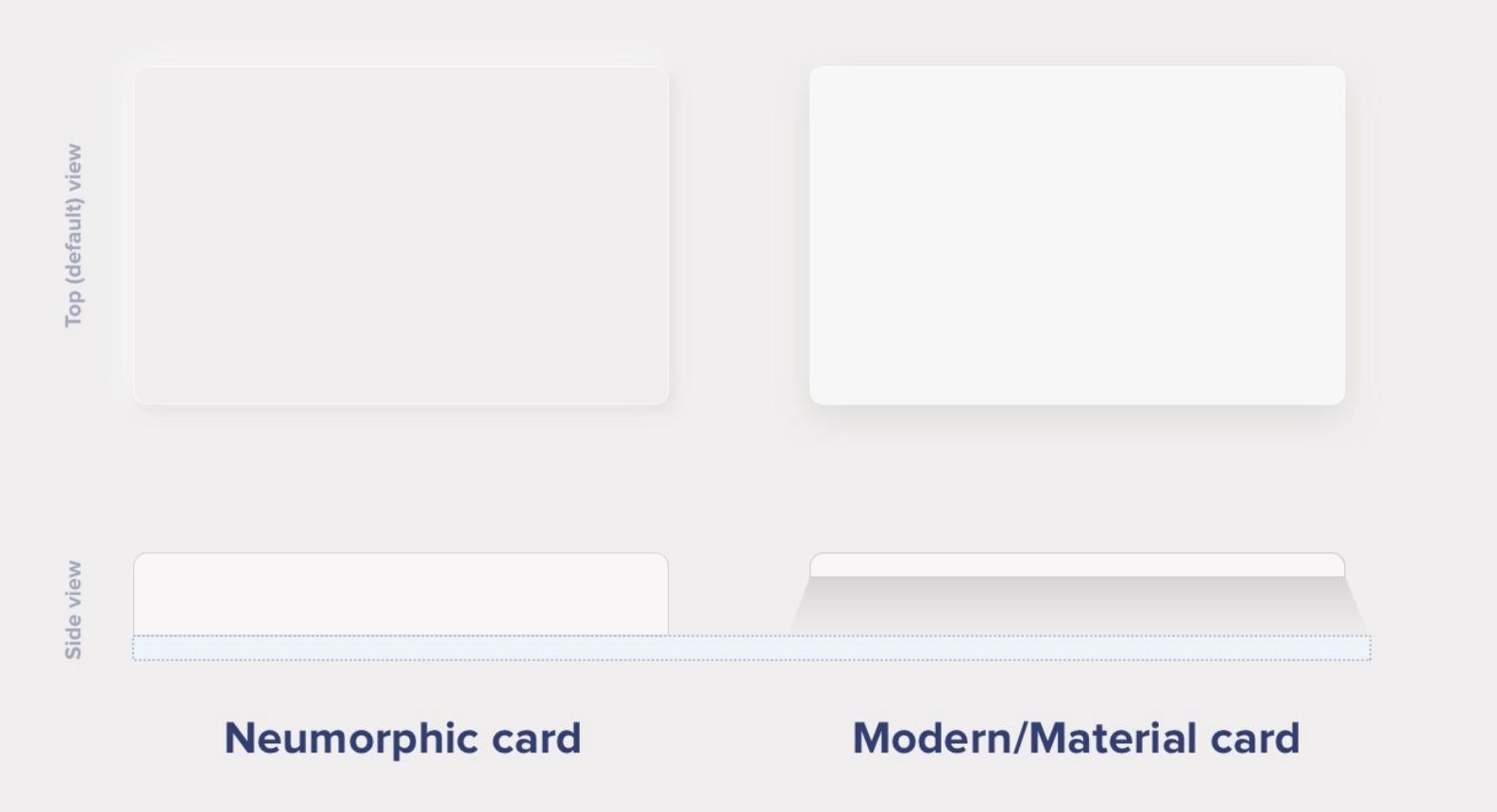 Material Design vs Nemorphismus Soft UI